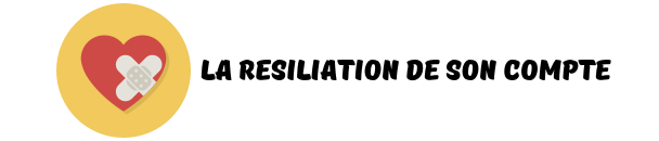 resiliation zoosk