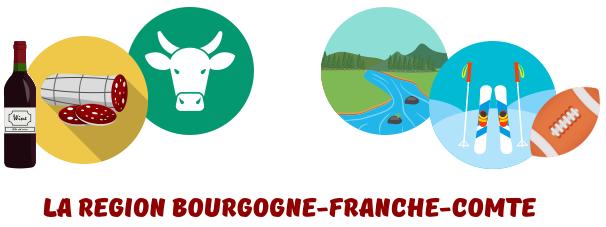 region Bourgogne-Franche-Comte