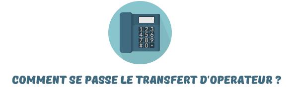 resiliation france telecom