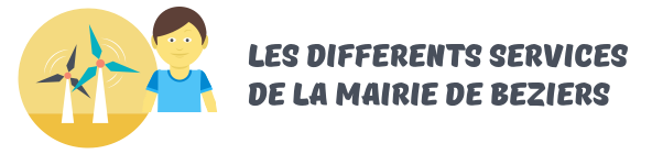contact services mairie beziers