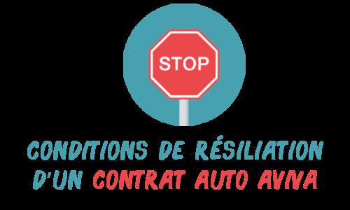 conditions résilitation assurance auto aviva
