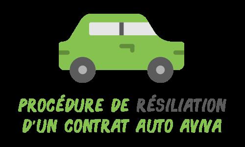 procédure résilitation assurance auto aviva